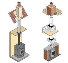 stove-installations-warwickshire